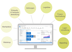 Cloud ERP -Komplettlösung