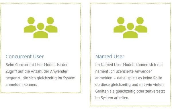 User Modelle in Business Central