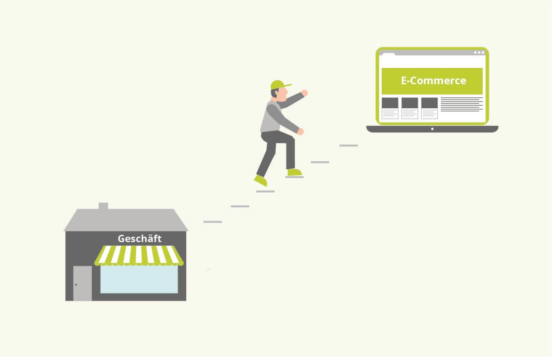 E-Commerce Trends-2