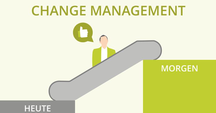 Blogbeiträge-Grafiken-Change-Management-linkedin-840x440px