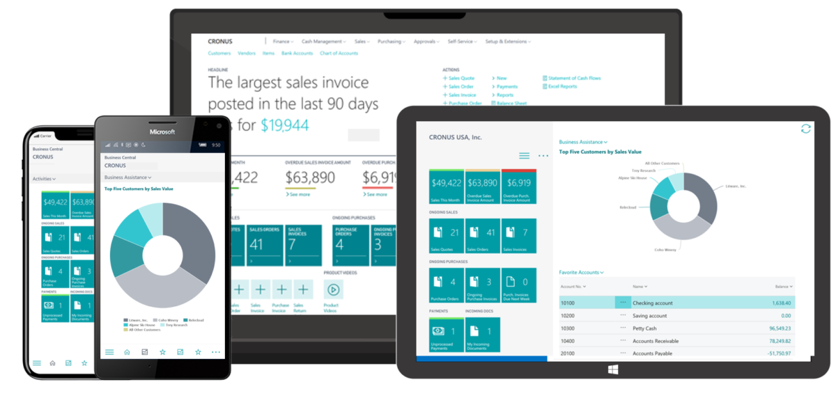 Microsoft Dynamics 365 Business Central_Screen