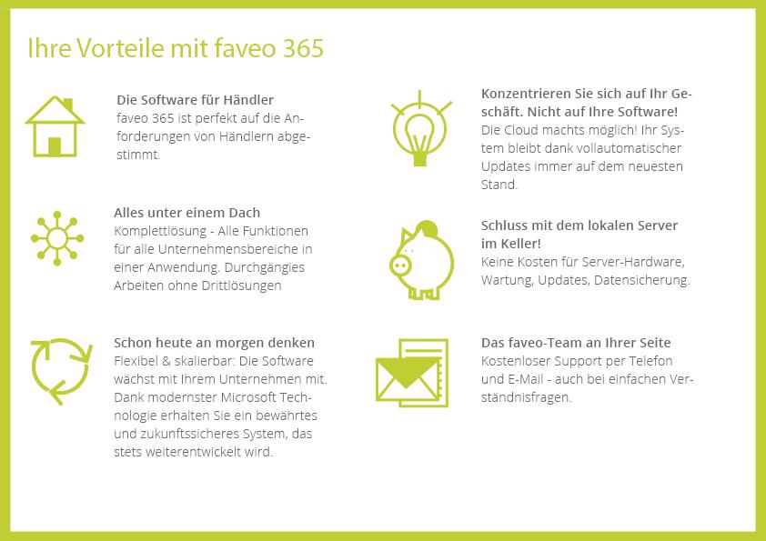 faveo 365 Überblick_Vorteile