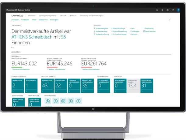 faveo 365 Cloud-ERP Funktionen_Verkaufsabwicklung
